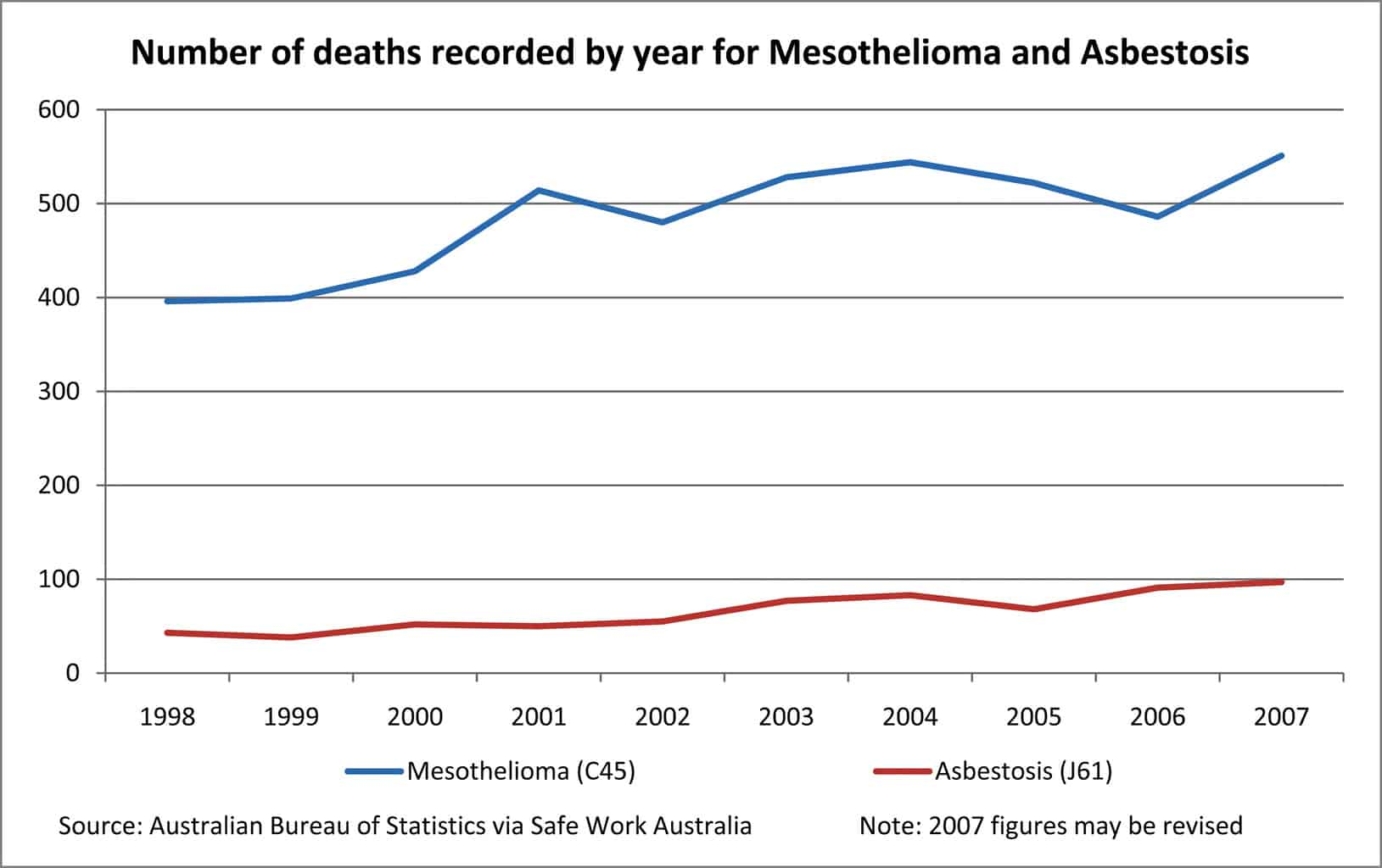 asbestos media enquiry kj copy xls safetyatworkblog opinion outpost opinionated definition