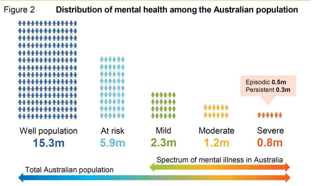 Better mental health context image